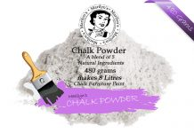 Best Chalk Paint Recipe